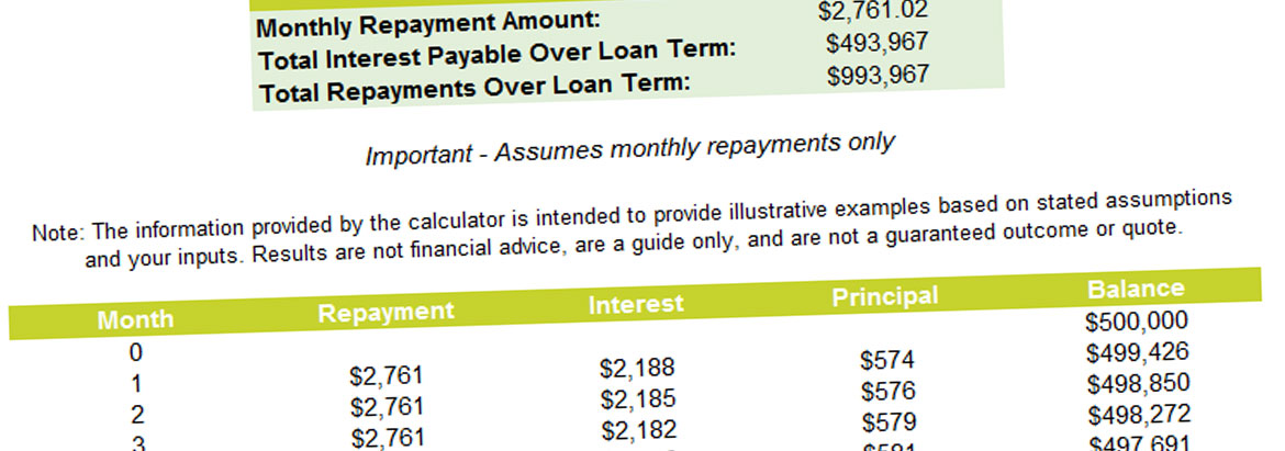 Free Excel Mortgage Amortization Calculator